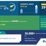 Global Mobile Map Market 2019-2023