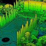LiDAR for Drone 2019: 3rd Yellowscan International User Conference