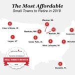 Mapping the Most Affordable Small Towns to Retire in 2019
