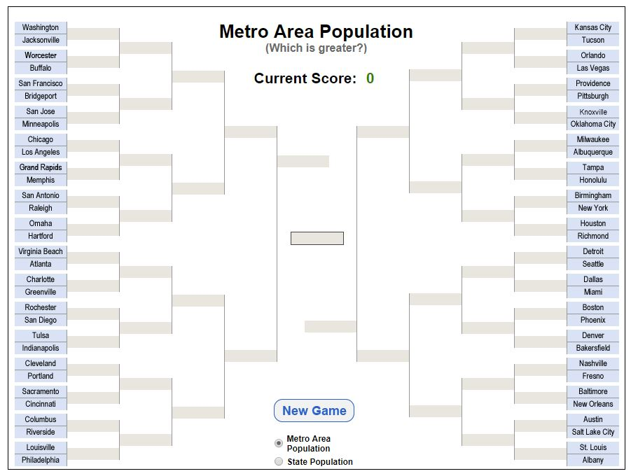 Geo Fun! Population Bracketology from the US Census - GISuser com