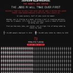 Infographic – The Jobs AI Will Take Over First