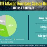 NOAA increases chance for above-normal hurricane season