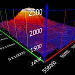Golden Software Streamlines Gridding Functionality in Surfer