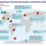 Earth just had its 2nd-hottest February on record