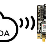 ArduSimple integrates Sapcorda SAPA services to launch an affordable multiband RTK GNSS receiver