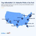 Zillow and Yelp Name Top Affordable U.S. Suburbs With a City Feel