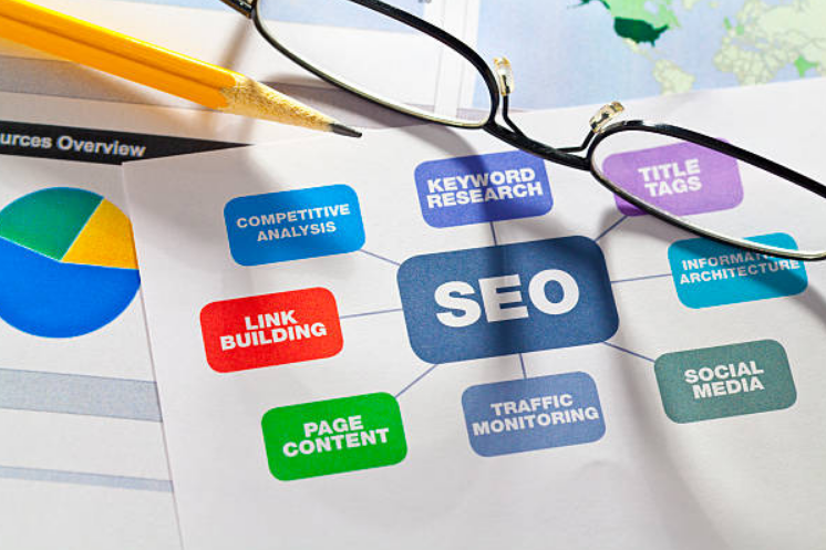The Importance of Competitive SEO Analysis