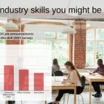 Top 10 GIS Certificate Programs ranked by industry needs