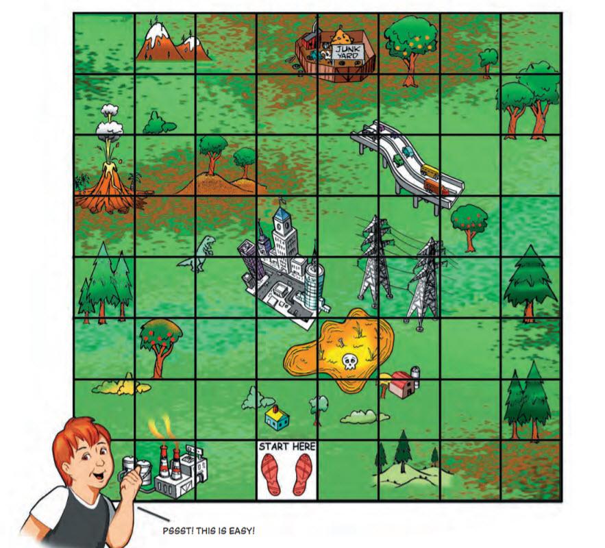 Image Credit, Esri - The Playground Problem