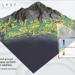 CATALYST Collaborates with Amazon Web Services to Deliver Geospatial Insights to Decision Makers
